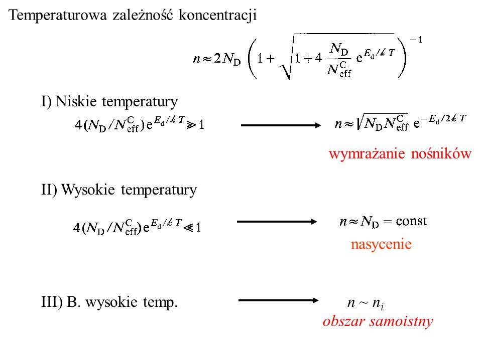 I) Niskie temperatury wymrażanie nośników II) Wysokie temperatury nasycenie III) B. wysokie temp. n ~ n i obszar samoistny Temperaturowa zależność kon