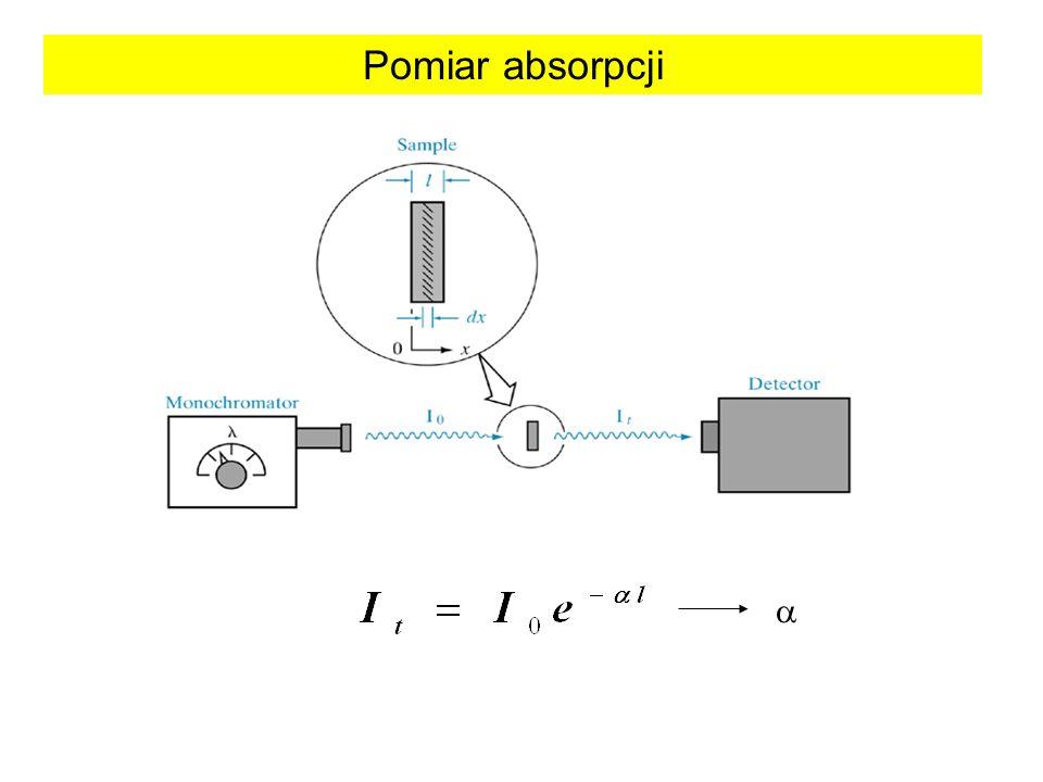Półprzewodniki absorbują fotony o energii hν E g .