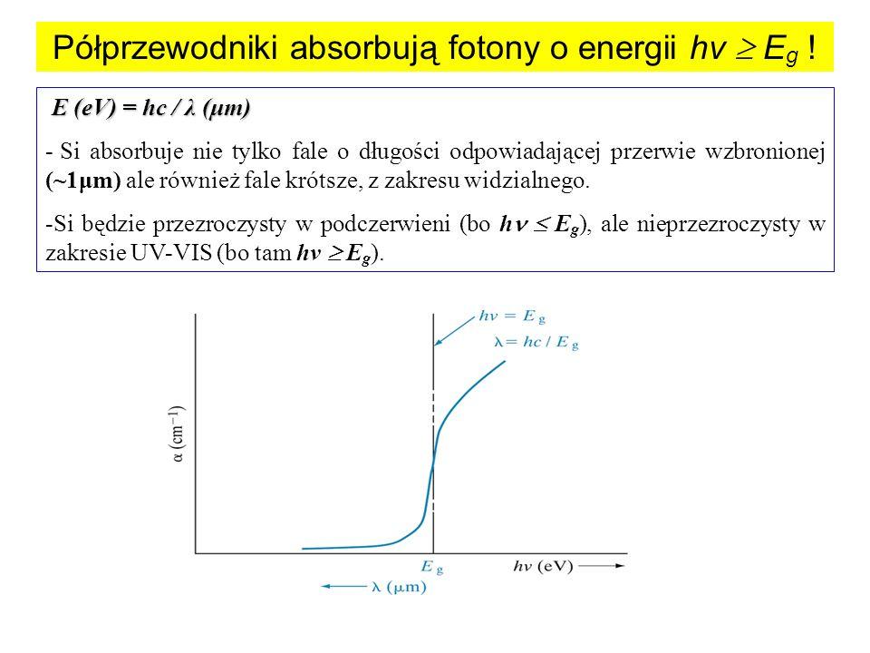 Półprzewodniki absorbują fotony o energii hν E g ! E (eV) = hc / λ (μm) - Si absorbuje nie tylko fale o długości odpowiadającej przerwie wzbronionej (