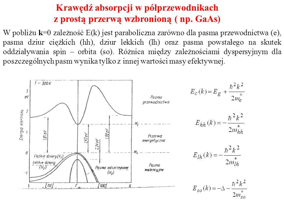 W pobliżu k=0 zależność E(k) jest paraboliczna zarówno dla pasma przewodnictwa (e), pasma dziur ciężkich (hh), dziur lekkich (lh) oraz pasma powstałeg