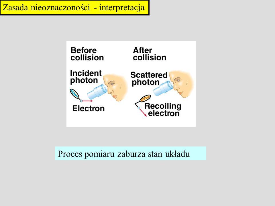 Zasada nieoznaczoności - interpretacja Proces pomiaru zaburza stan układu
