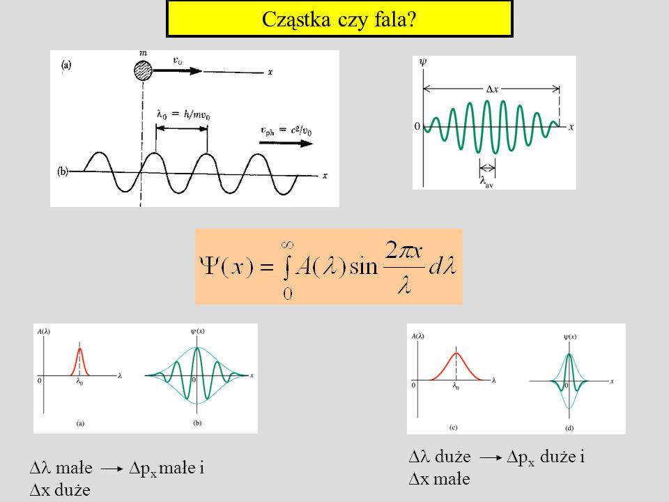 Cząstka czy fala? małe p x małe i x duże duże p x duże i x małe