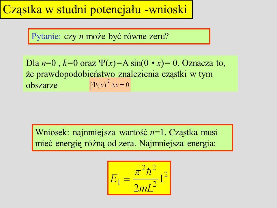 Cząstka w studni potencjału -wnioski Pytanie: czy n może być równe zeru? Dla n=0, k=0 oraz (x)=A sin(0 x)= 0. Oznacza to, że prawdopodobieństwo znalez