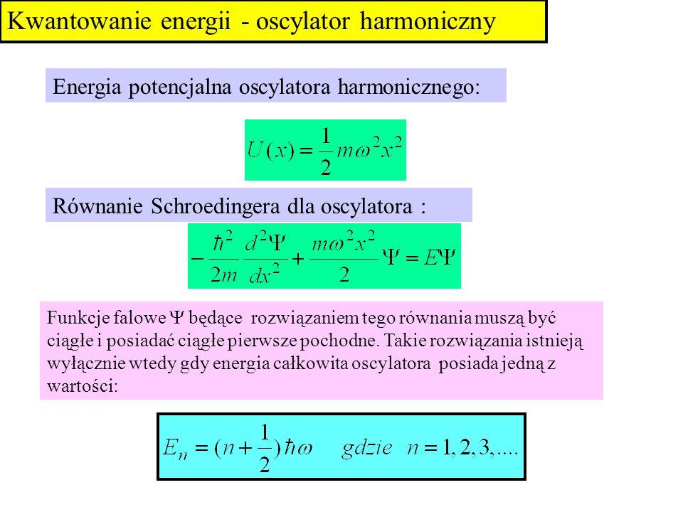 Kwantowanie energii - oscylator harmoniczny Energia potencjalna oscylatora harmonicznego: Równanie Schroedingera dla oscylatora : Funkcje falowe będąc