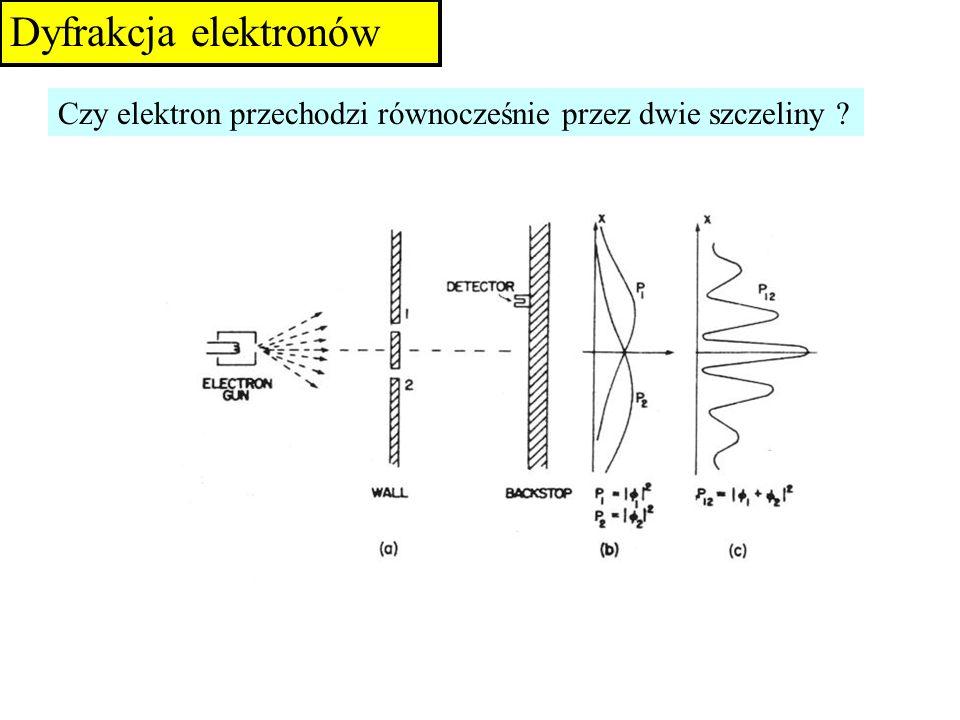Dyfrakcja elektronów Czy elektron przechodzi równocześnie przez dwie szczeliny ?