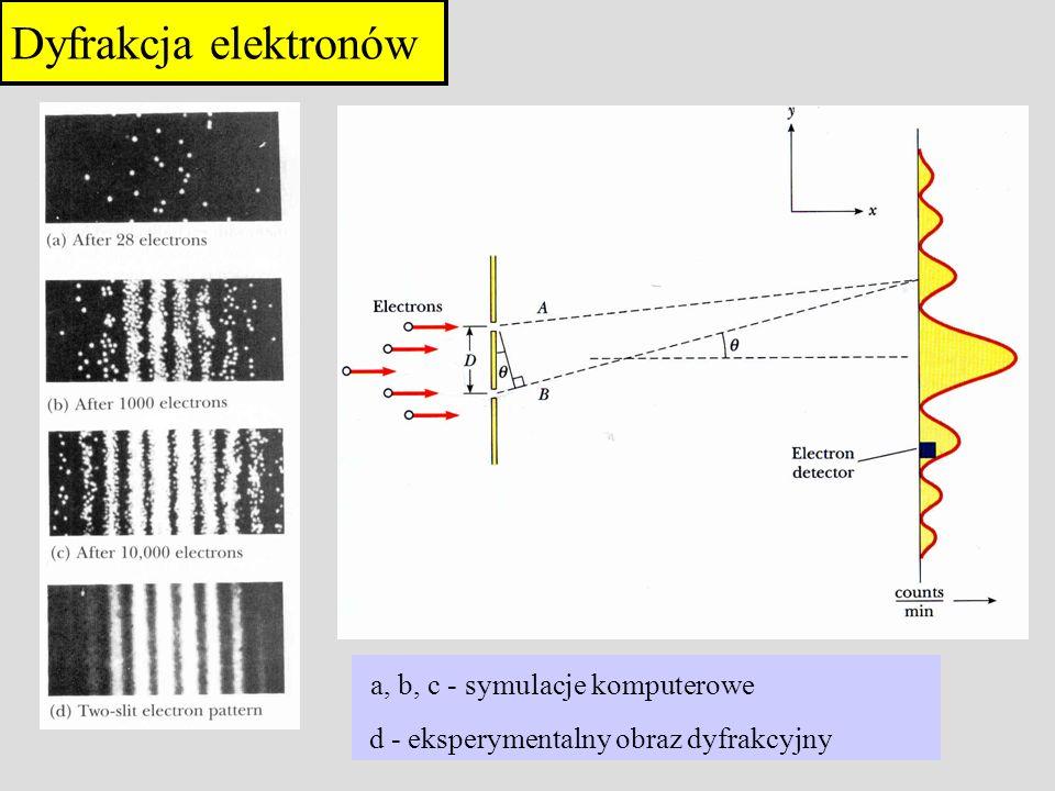 a, b, c - symulacje komputerowe d - eksperymentalny obraz dyfrakcyjny Dyfrakcja elektronów