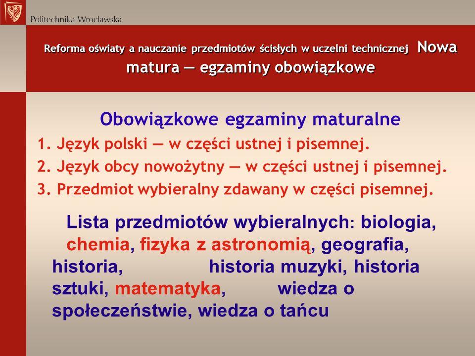 Reforma oświaty a nauczanie przedmiotów ścisłych w uczelni technicznej Nowa matura egzaminy obowiązkowe Obowiązkowe egzaminy maturalne 1. Język polski
