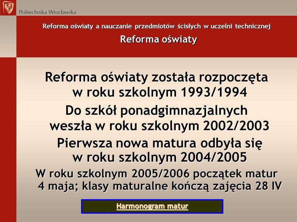 Reforma oświaty a nauczanie przedmiotów ścisłych w uczelni technicznej Reforma oświaty Reforma oświaty została rozpoczęta w roku szkolnym 1993/1994 Do