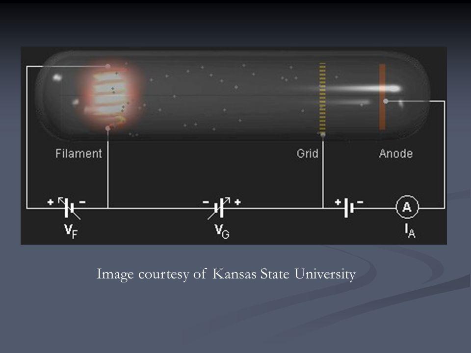 Image courtesy of Kansas State University