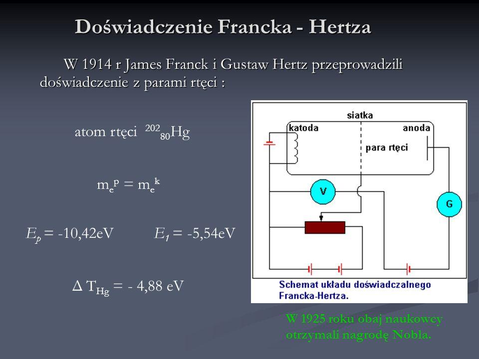 Doświadczenie Francka - Hertza W 1914 r James Franck i Gustaw Hertz przeprowadzili doświadczenie z parami rtęci : W 1914 r James Franck i Gustaw Hertz