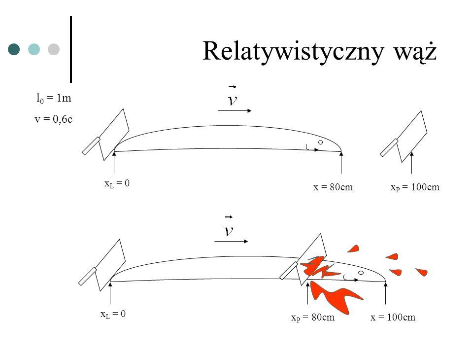 Relatywistyczny wąż x L = 0 x P = 100cmx = 80cm l 0 = 1m v = 0,6c x L = 0 x = 100cmx P = 80cm