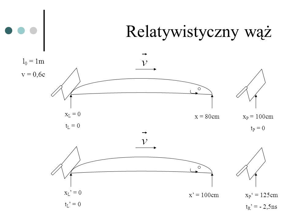 Relatywistyczny wąż x L = 0 t L = 0 x P = 100cm t P = 0 x = 80cm l 0 = 1m v = 0,6c x L = 0 t L = 0 x P = 125cm t R = - 2,5ns x = 100cm