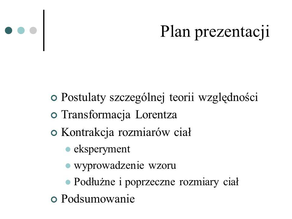 Plan prezentacji Postulaty szczególnej teorii względności Transformacja Lorentza Kontrakcja rozmiarów ciał eksperyment wyprowadzenie wzoru Podłużne i