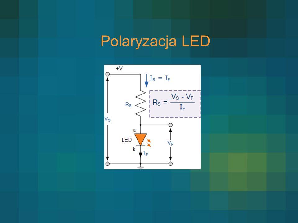 Polaryzacja LED