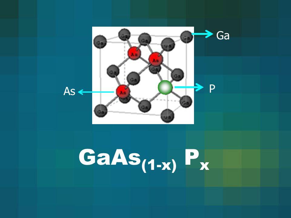 GaAs (1-x) P x Ga P As