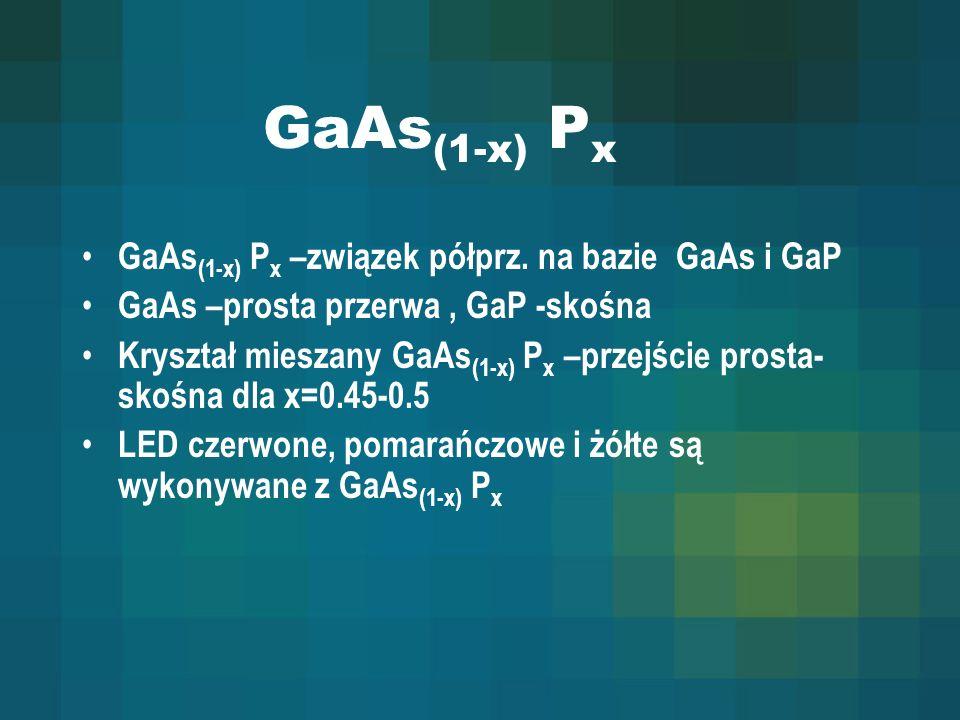GaAs (1-x) P x GaAs (1-x) P x –związek półprz. na bazie GaAs i GaP GaAs –prosta przerwa, GaP -skośna Kryształ mieszany GaAs (1-x) P x –przejście prost