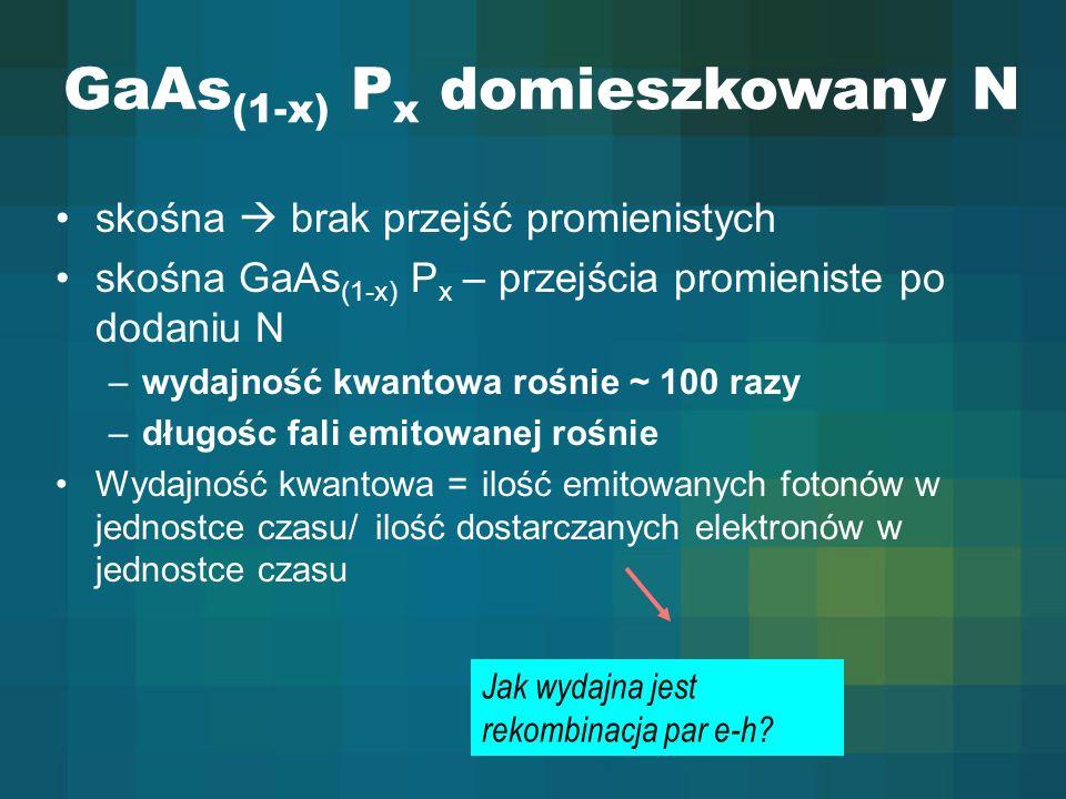 GaAs (1-x) P x domieszkowany N skośna brak przejść promienistych skośna GaAs (1-x) P x – przejścia promieniste po dodaniu N –wydajność kwantowa rośnie