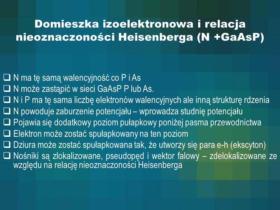 Domieszka izoelektronowa i relacja nieoznaczoności Heisenberga (N +GaAsP) N ma tę samą walencyjność co P i As N może zastąpić w sieci GaAsP P lub As.