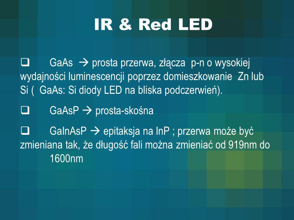 IR & Red LED GaAs prosta przerwa, złącza p-n o wysokiej wydajności luminescencji poprzez domieszkowanie Zn lub Si ( GaAs: Si diody LED na bliska podcz