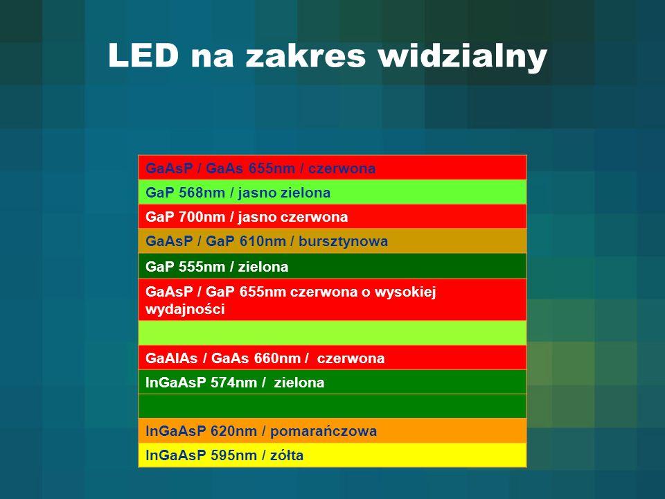 LED na zakres widzialny GaAsP / GaAs 655nm / czerwona GaP 568nm / jasno zielona GaP 700nm / jasno czerwona GaAsP / GaP 610nm / bursztynowa GaP 555nm /