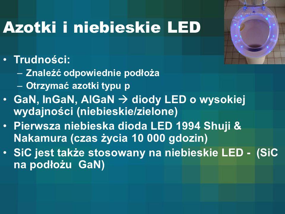 Azotki i niebieskie LED Trudności: –Znaleźć odpowiednie podłoża –Otrzymać azotki typu p GaN, InGaN, AlGaN diody LED o wysokiej wydajności (niebieskie/