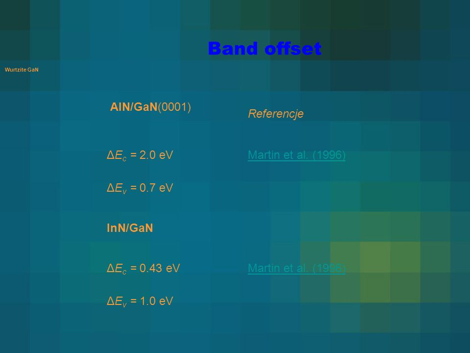 Band offset AIN/GaN(0001) Referencje ΔE c = 2.0 eVMartin et al. (1996) ΔE v = 0.7 eV InN/GaN ΔE c = 0.43 eVMartin et al. (1996) ΔE v = 1.0 eV Wurtzite