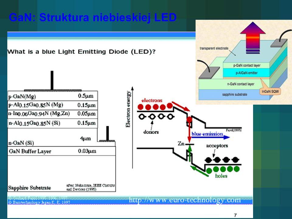 TU Dresden 09.12.2010 GaN: Struktura niebieskiej LED