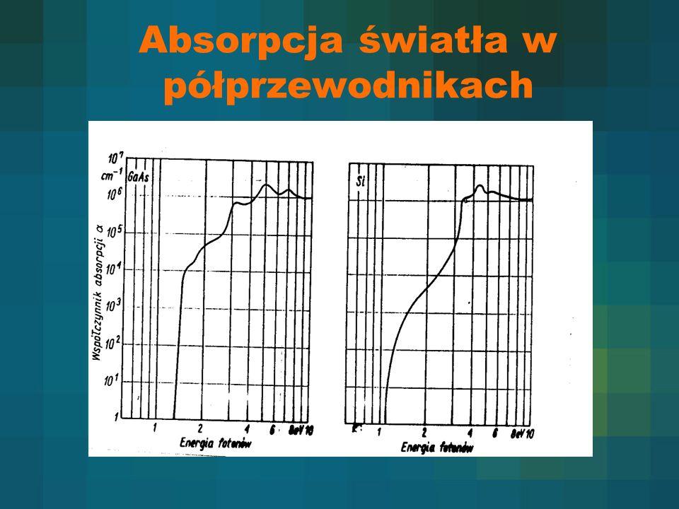 GaAs (1-x) P x GaAs (1-x) P x –związek półprz.