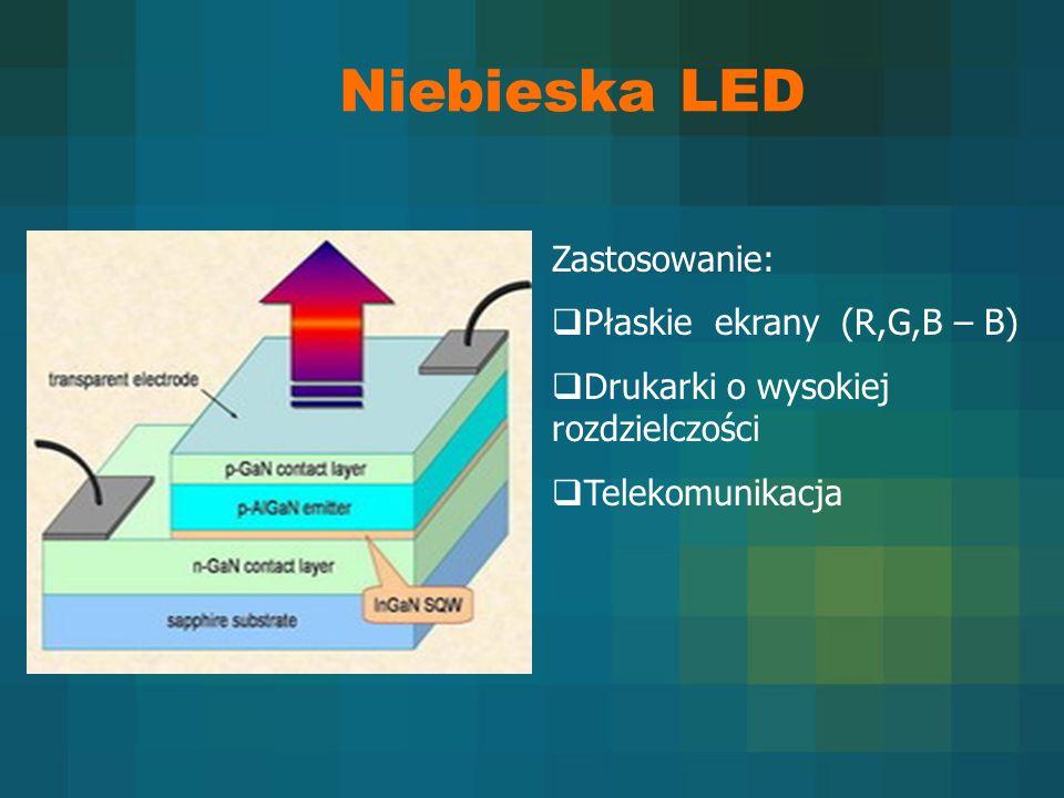 Niebieska LED Zastosowanie: Płaskie ekrany (R,G,B – B) Drukarki o wysokiej rozdzielczości Telekomunikacja