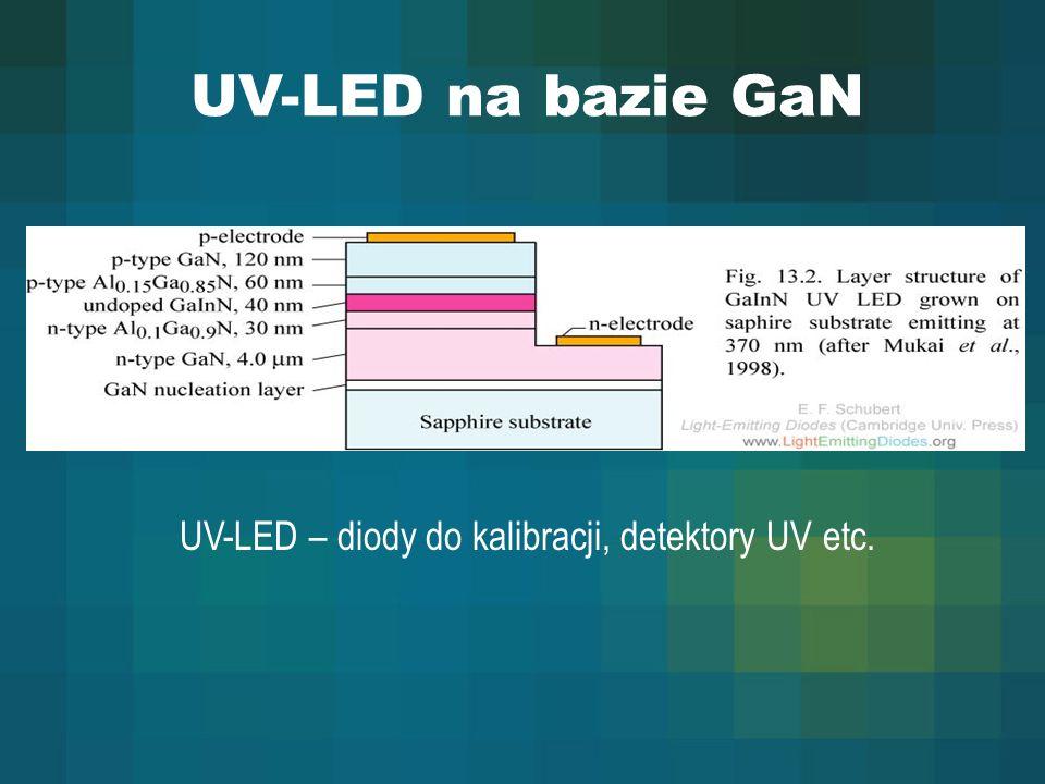 UV-LED na bazie GaN UV-LED – diody do kalibracji, detektory UV etc.