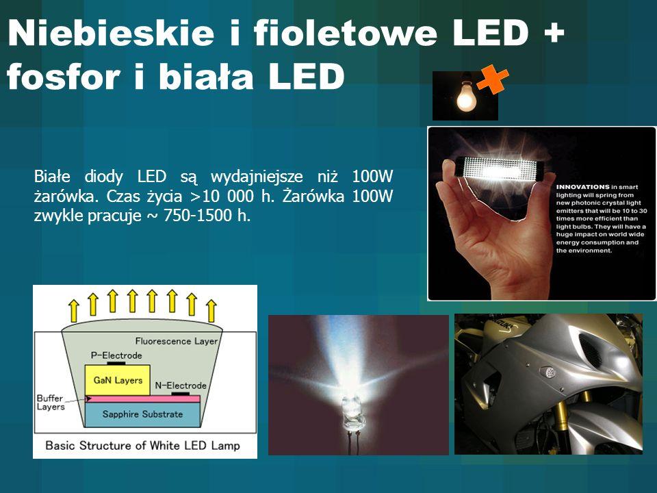 Niebieskie i fioletowe LED + fosfor i biała LED Białe diody LED są wydajniejsze niż 100W żarówka. Czas życia >10 000 h. Żarówka 100W zwykle pracuje ~