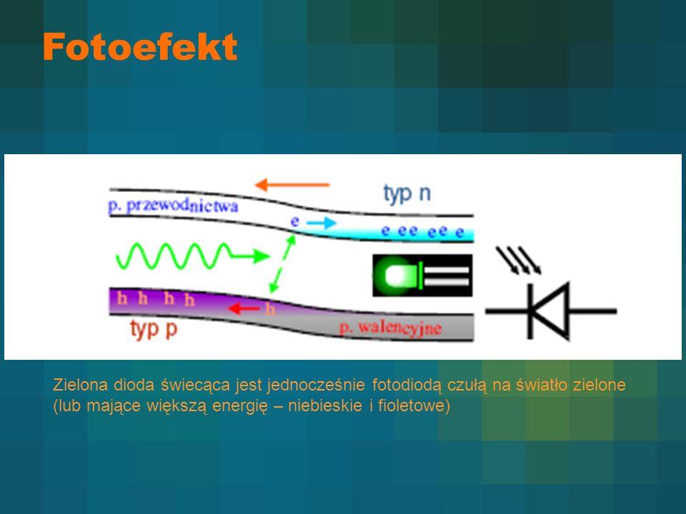 Fotoefekt Zielona dioda świecąca jest jednocześnie fotodiodą czułą na światło zielone (lub mające większą energię – niebieskie i fioletowe)