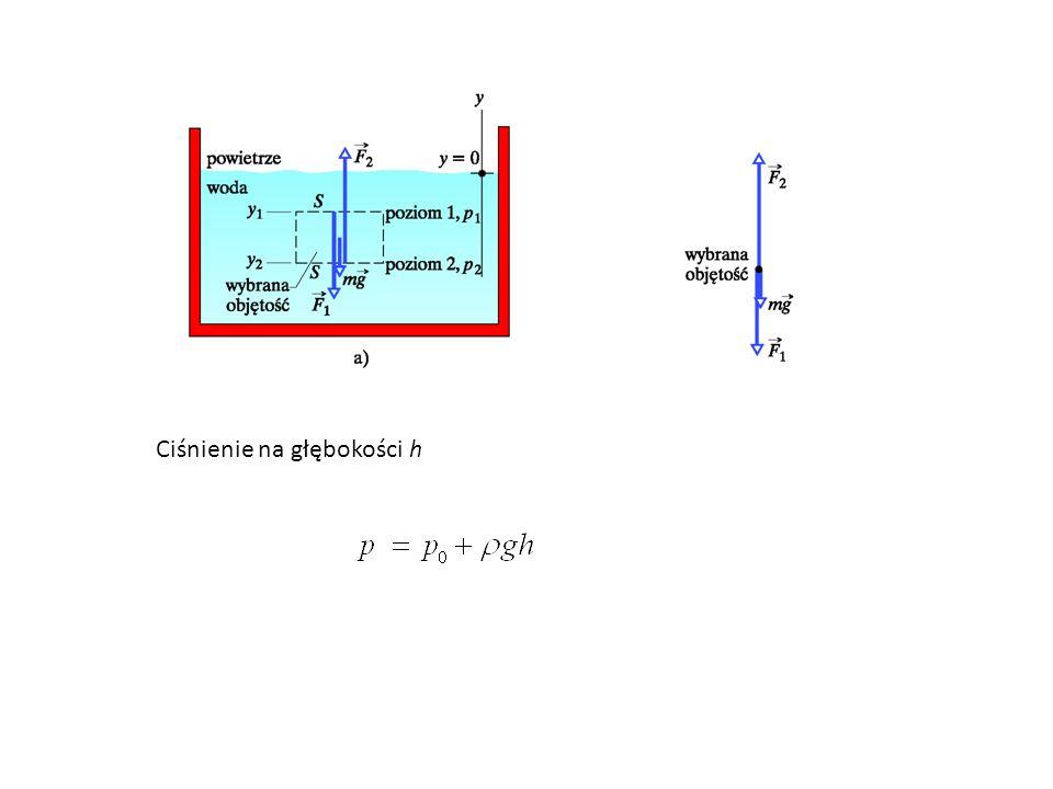 Ciśnienie na głębokości h