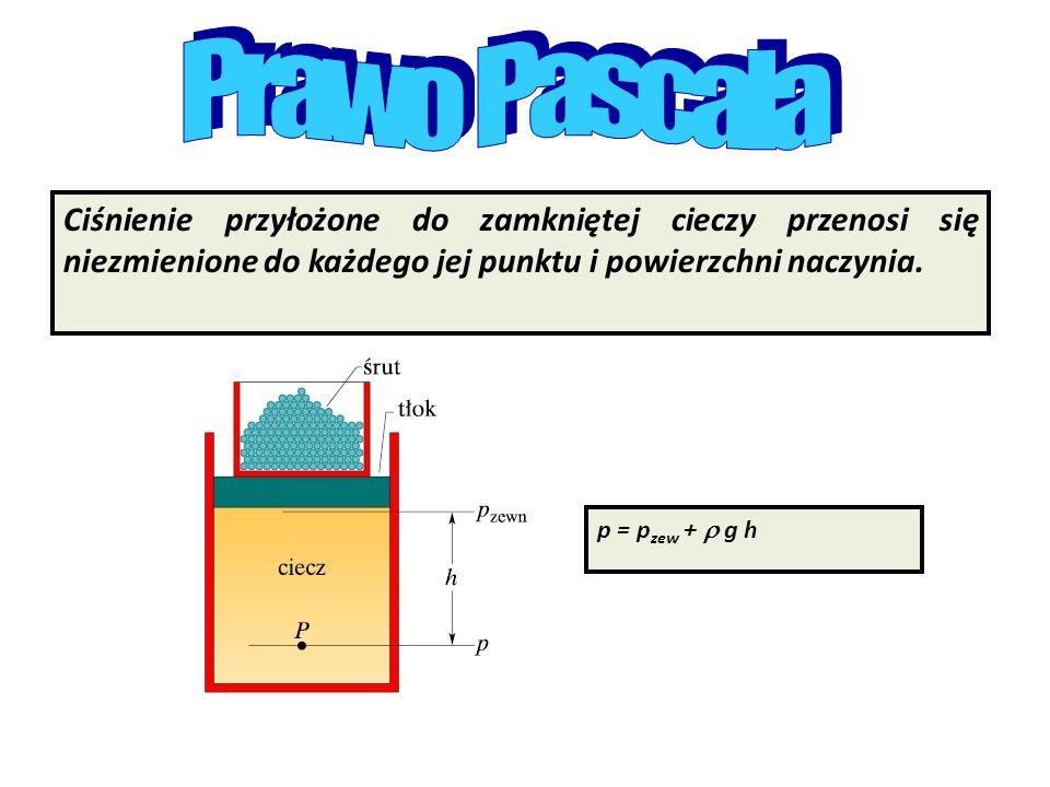Ciśnienie przyłożone do zamkniętej cieczy przenosi się niezmienione do każdego jej punktu i powierzchni naczynia. p = p zew + g h
