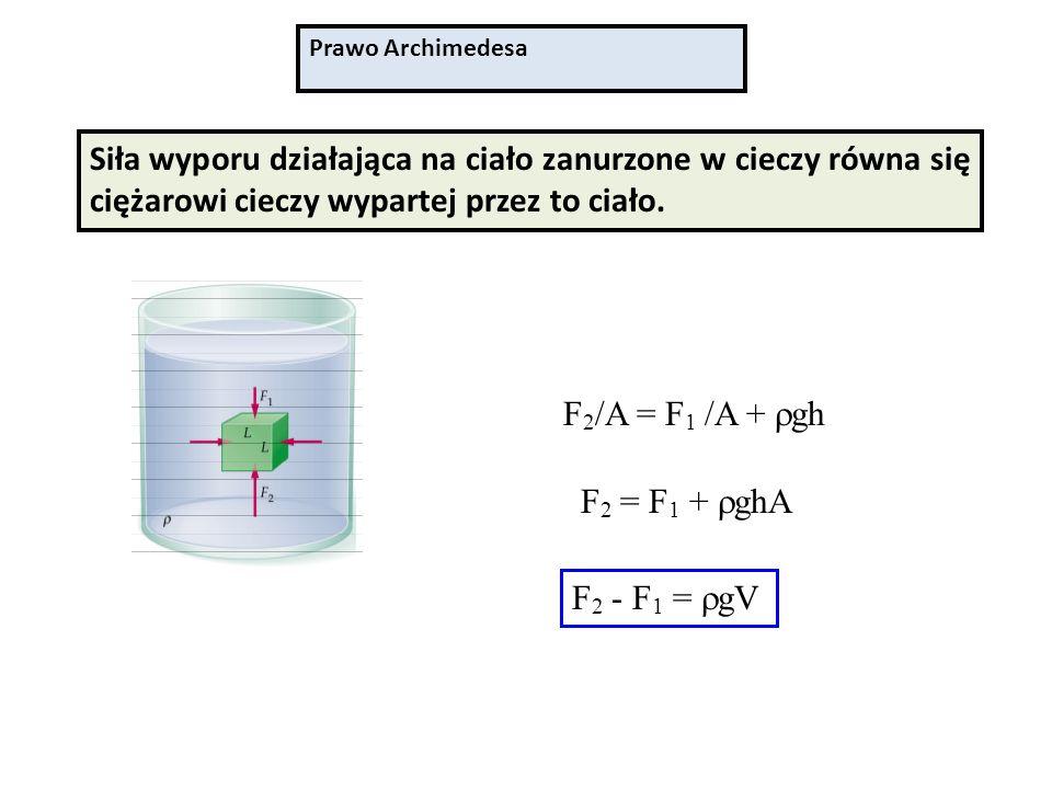 Siła wyporu działająca na ciało zanurzone w cieczy równa się ciężarowi cieczy wypartej przez to ciało. Prawo Archimedesa F 2 /A = F 1 /A + gh F 2 = F