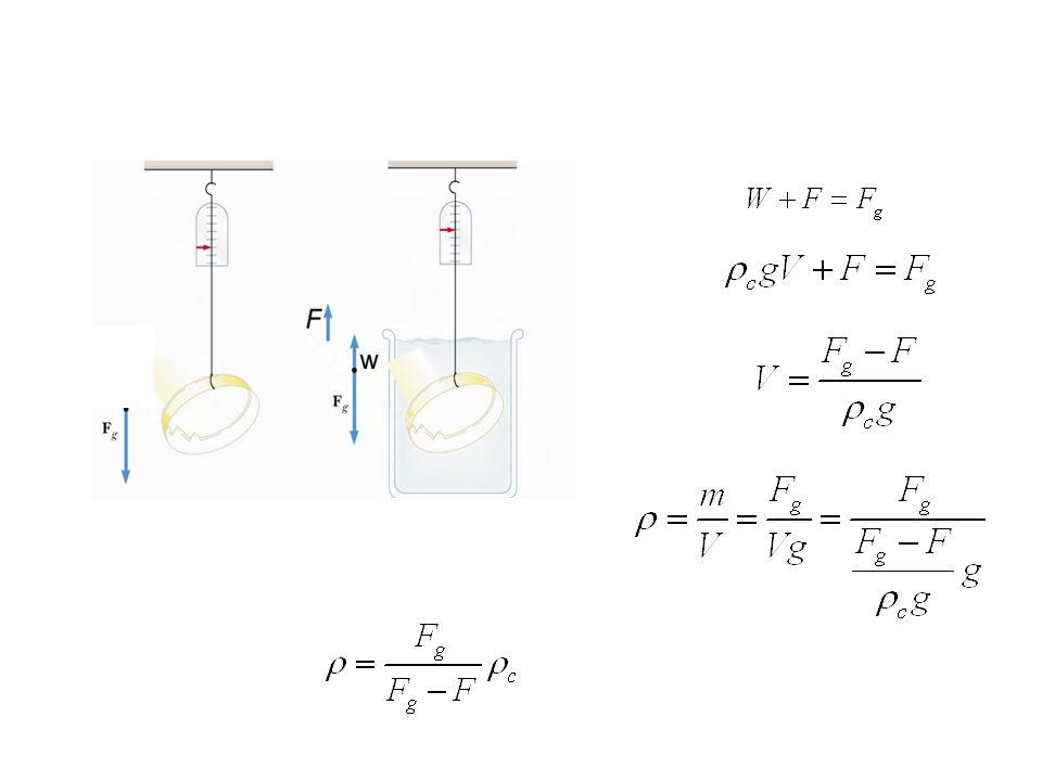 Ciśnienie wewnątrz kropli cieczy jedna powierzchnia cieczy