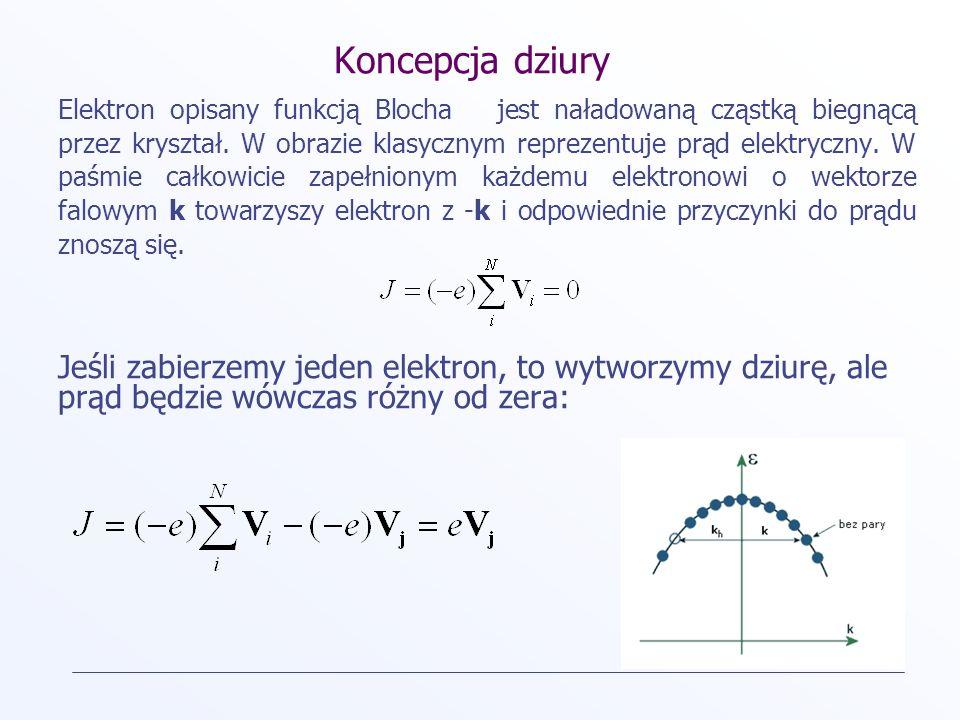 Koncepcja dziury Elektron opisany funkcją Blocha jest naładowaną cząstką biegnącą przez kryształ. W obrazie klasycznym reprezentuje prąd elektryczny.