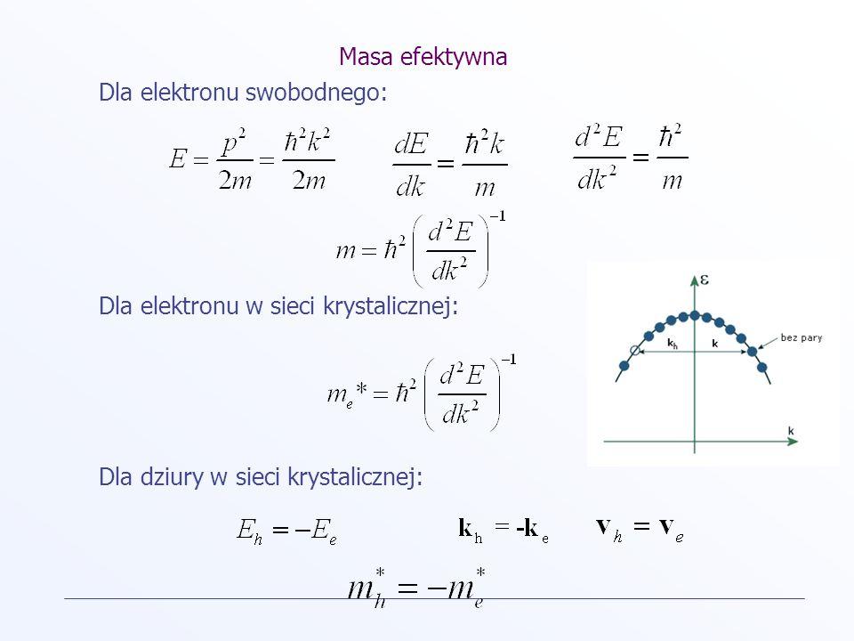 Masa efektywna Dla elektronu swobodnego: Dla elektronu w sieci krystalicznej: Dla dziury w sieci krystalicznej: