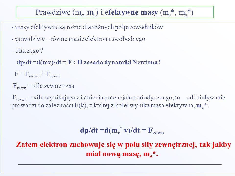 Prawdziwe (m e, m h ) i efektywne masy (m e *, m h *) - masy efektywne są różne dla różnych półprzewodników - prawdziwe – równe masie elektronu swobod