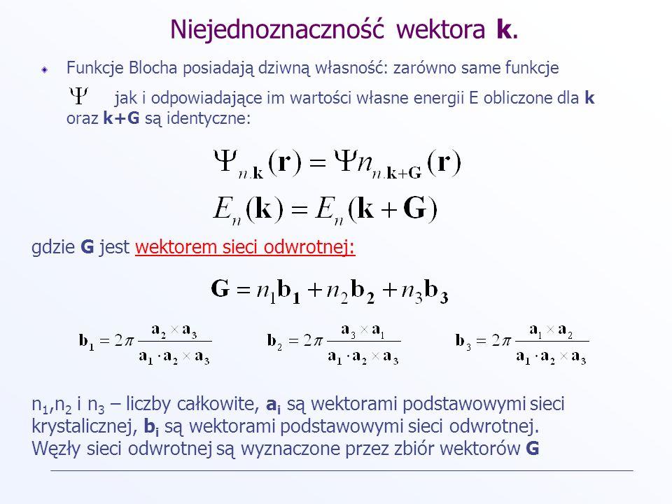 Sieć odwrotna Sieć odwrotna to zbiór wektorów falowych dla których odpowiednie fale płaskie mają okresowość sieci krystalicznej: G·T=2 n lub cos( G·T)=1 gdzie T – wektor translacji Dla sieci 1D, w której odległość między atomami wynosi a: G=2 a