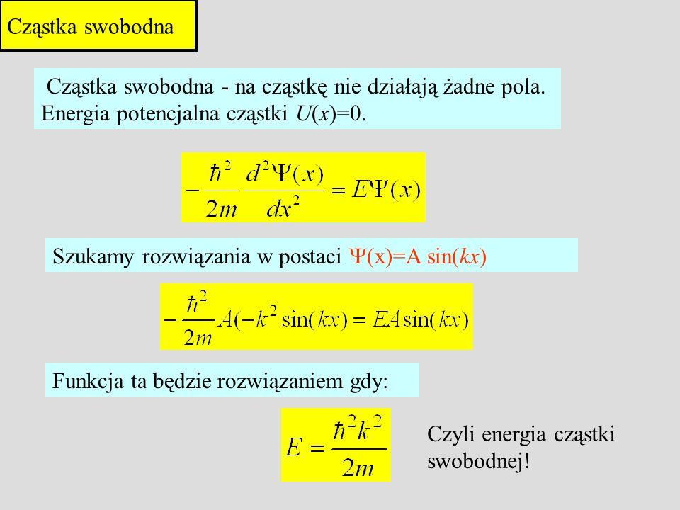 Cząstka swobodna - na cząstkę nie działają żadne pola. Energia potencjalna cząstki U(x)=0. Szukamy rozwiązania w postaci (x)=A sin(kx) Funkcja ta będz