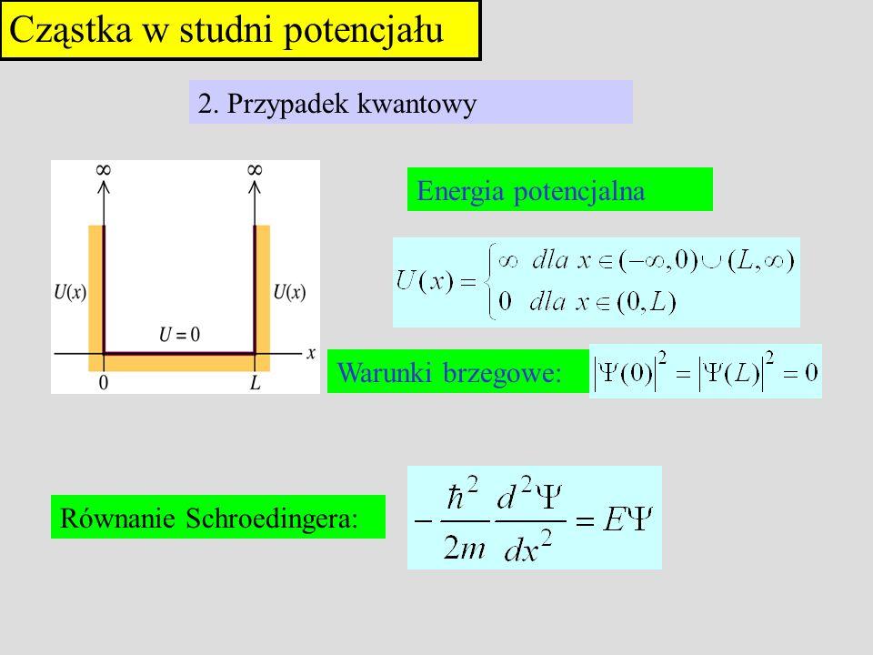 Cząstka w studni potencjału 2. Przypadek kwantowy Energia potencjalna Warunki brzegowe: Równanie Schroedingera: