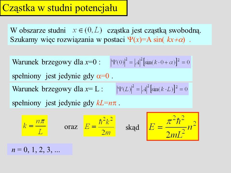 Cząstka w studni potencjału W obszarze studni cząstka jest cząstką swobodną. Szukamy więc rozwiązania w postaci (x)=A sin( kx. Warunek brzegowy dla x=