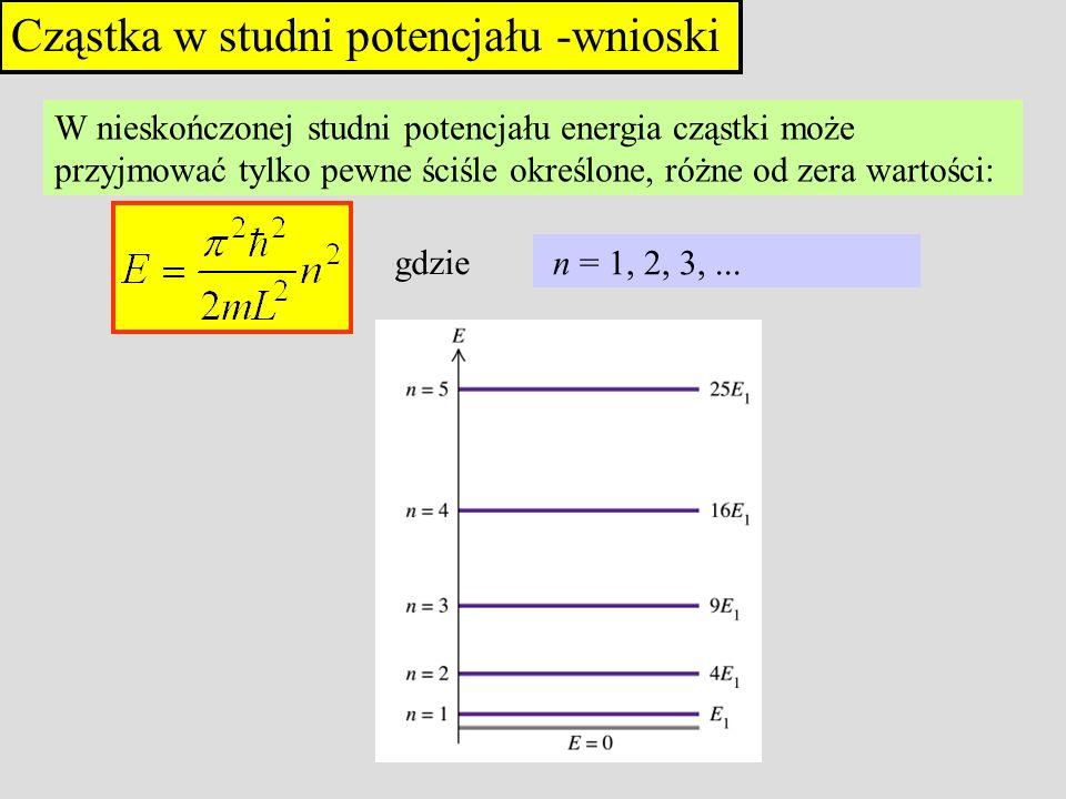 Cząstka w studni potencjału -wnioski n = 1, 2, 3,... gdzie W nieskończonej studni potencjału energia cząstki może przyjmować tylko pewne ściśle określ