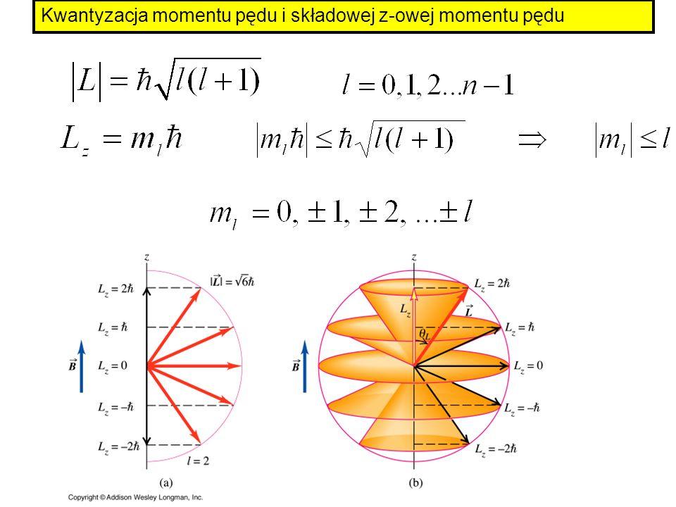 Kwantyzacja momentu pędu i składowej z-owej momentu pędu