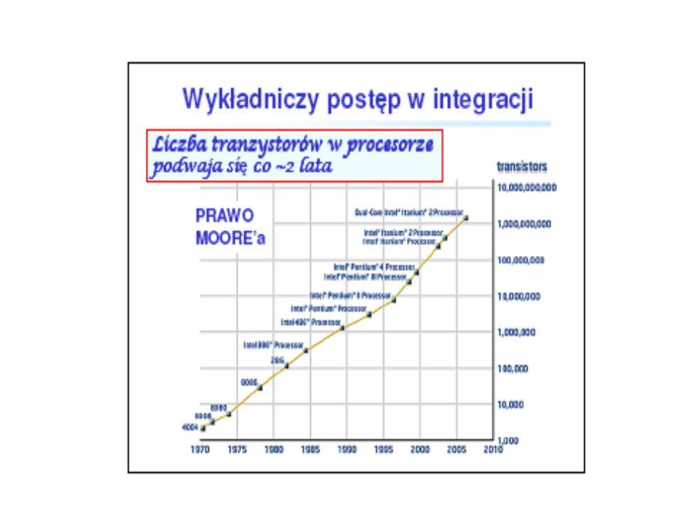 Kwantowanie energii Energia dowolnego obiektu jest skwantowana.