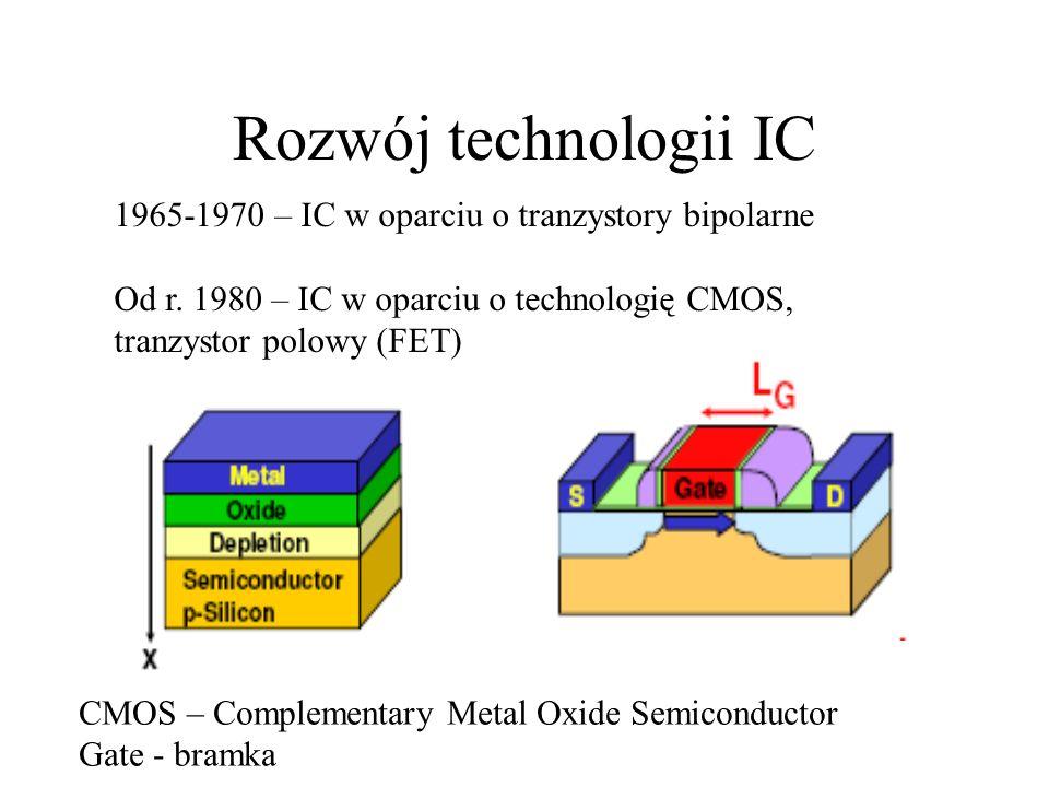 Rozwój technologii IC 1965-1970 – IC w oparciu o tranzystory bipolarne Od r. 1980 – IC w oparciu o technologię CMOS, tranzystor polowy (FET) CMOS – Co