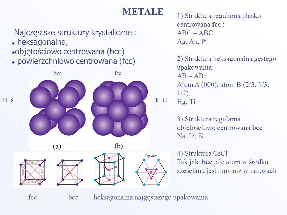 Najczęstsze struktury krystaliczne : heksagonalna, objętościowo centrowana (bcc) powierzchniowo centrowana (fcc) fcc bcc heksagonalna najgęstszego upa