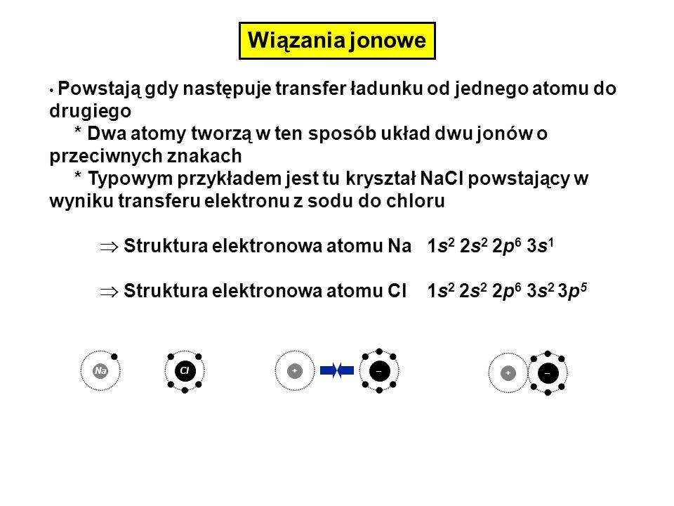 Powstają gdy następuje transfer ładunku od jednego atomu do drugiego * Dwa atomy tworzą w ten sposób układ dwu jonów o przeciwnych znakach * Typowym p