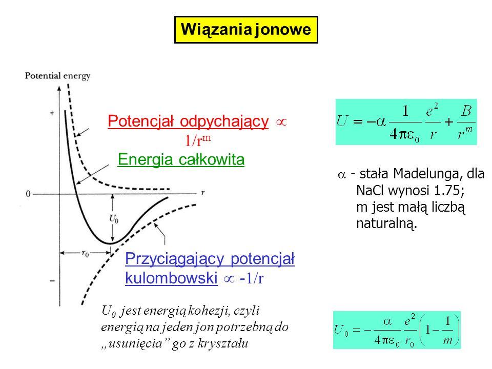 Potencjał odpychający 1/r m Przyciągający potencjał kulombowski - 1/r Energia całkowita Wiązania jonowe - stała Madelunga, dla NaCl wynosi 1.75; m jes